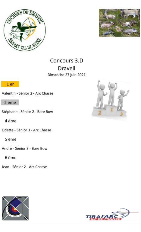 2021-06-27-DRAVEIL-3D